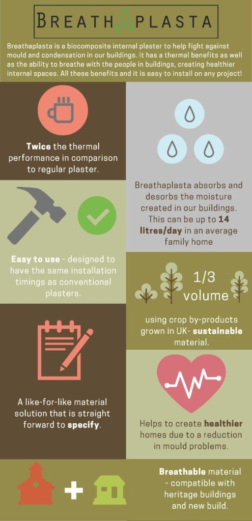 Breathaplasta Inforgraphic
